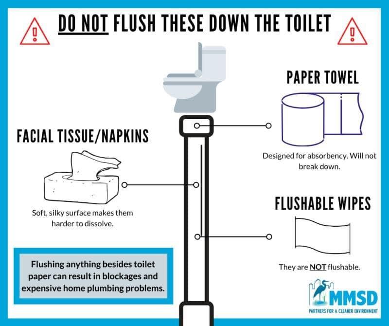 Sewer Water Refuse Bemidji Mn